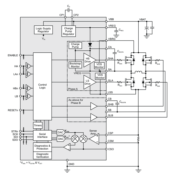A3922 Functional Block Diagram