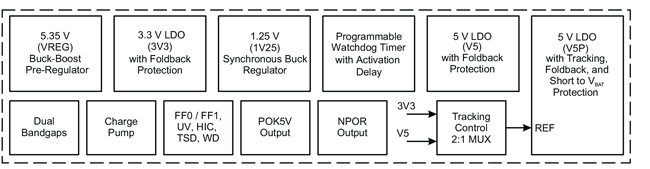 A4408 Block Diagram