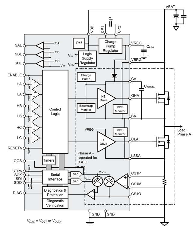 A4918 Block Diagram