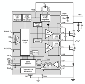A4928 Functional Block Diagram