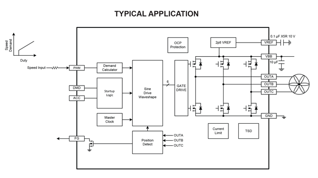 A5936 Typical Application