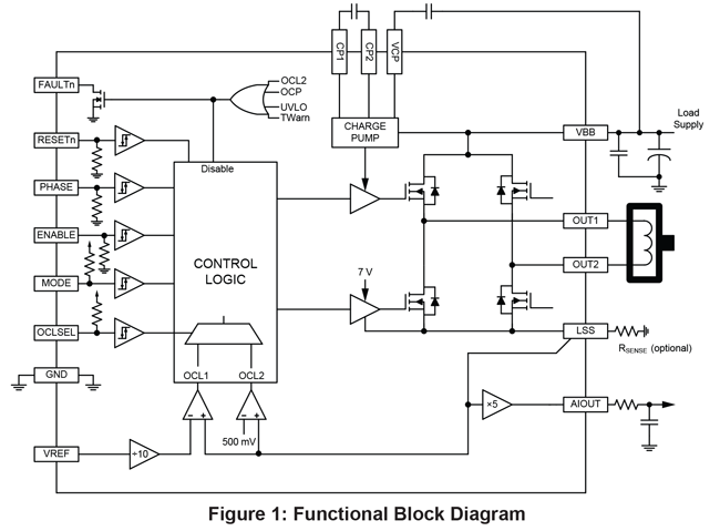 A5950 Block Diagram