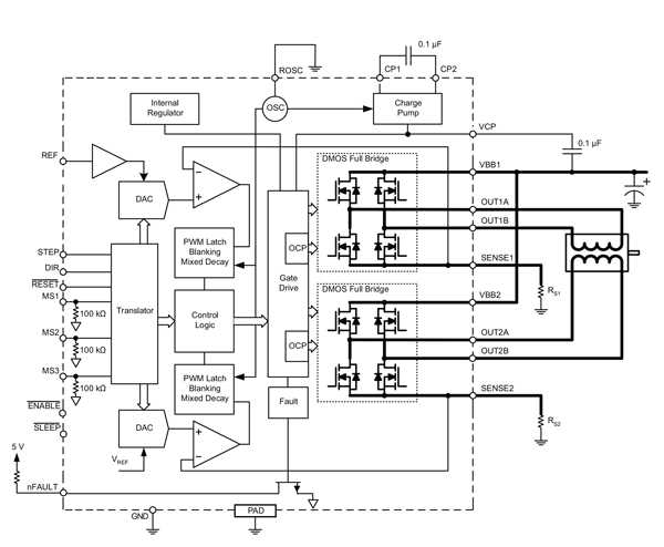 A5985-Functional-Block-Diagram