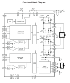 A5989 Functional Block Diagram
