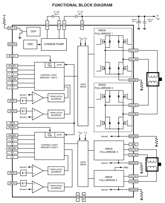 A5990 Block Diagram