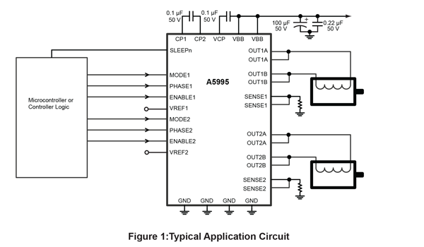 A5995 Typical Application