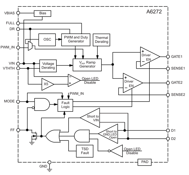 A6272 Functional Block Diagram
