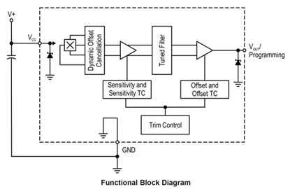 ACS73369 Block Diagram