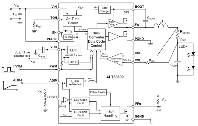 ALT80800 Functional Block Diagram