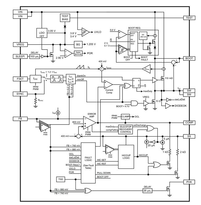 ARG81801: Wide Input Voltage, 2.4 MHz, 3.0 A Asynchronous