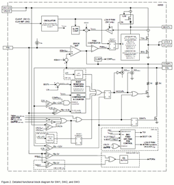 Functional Block Diagram for SW1, SW2, SW3