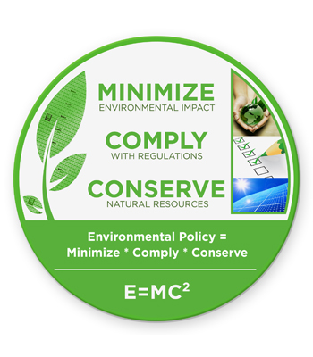 Allegro MicroSystems Environmental Policy