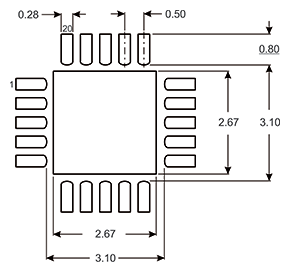 Figure 3: PCB Land Layout for 4 mm X 4 mm 20-Lead PQFN