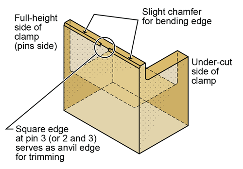 Figure 11. Typical bottom clamp layout