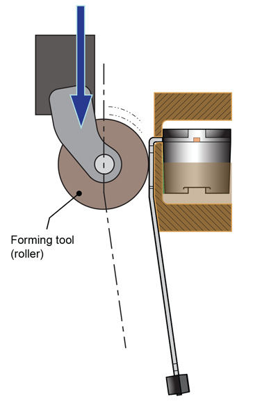 Figure 20. Roller forming with a bevel on the bottom clamp to accommodate pin spring-back
