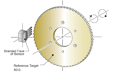 Figure 1: Magnetic Encoder Diagram