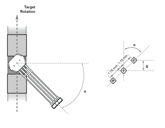 Figure 10: Sensor Twist in Front of the Target