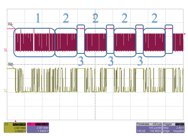 Figure 10: I2C read of 8 data bytes in Full Loop Mode.  Registers 0x28 and 0x29.