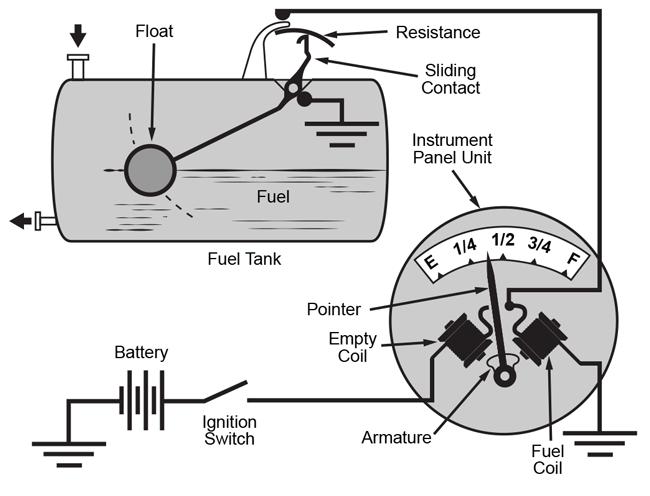 fuel level sensor using hall-effect sensor ics