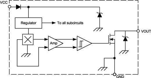 allegro microsystems allegro hall effect sensor ics rh allegromicro com Types of Schematic Diagrams Wiring- Diagram