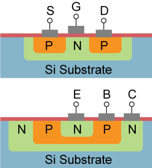 Figure 4: PMOS  ic Chips