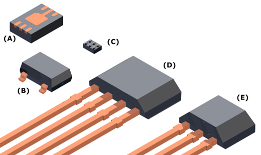 Allegro MicroSystems - Allegro Hall-Effect Sensor ICs