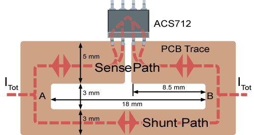 ACS712 PCB Trace Configurations for 1/3 ITot Measurement