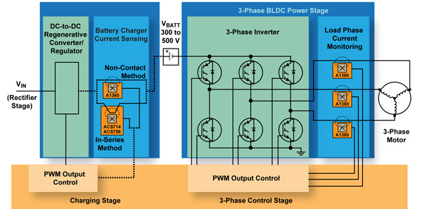 Allegro Microsystems Hall Effect Current Sensing In