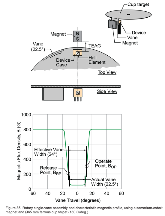 hall effect ic applications guide application note 27701