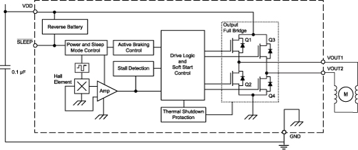 bldc motor driver circuit diagram images bbier meanwell ul hall effect motor driver for brushless dc vibration applications