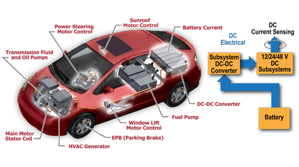 Allegro microsystems increased electric motor content in for Motor current sensing circuit