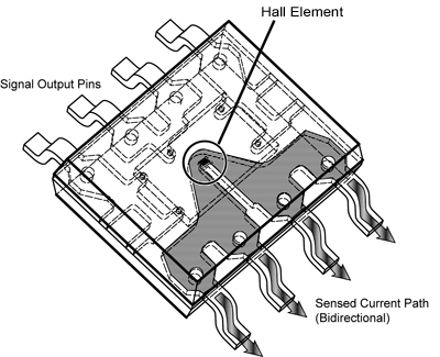 Allegro Microsystems Integrating Hall Effect Magnetic