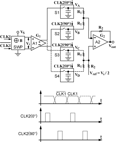 Monolithic Mag ic Hall Sensor ICs Using Dynamic Quadrature Offset Cancellation on hall effect sensor voltage
