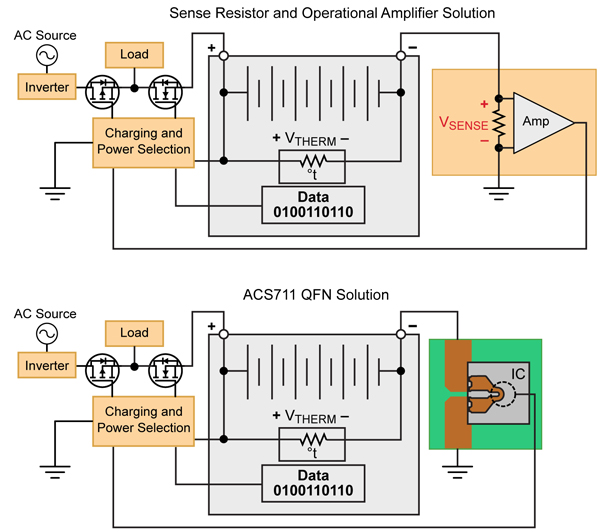 Allegro microsystems new approaches to high efficiency for Motor current sensing circuit