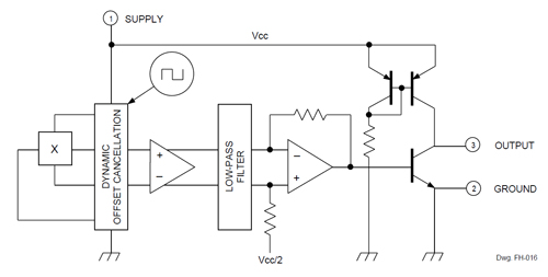 Allegro Microsystems Nonintrusive Halleffect Currentsensing Rhallegromicro: Schematic Circuit Diagram Hall Effect At Elf-jo.com