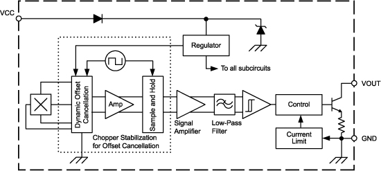 Allegro microsystems position and level sensing using for Linear motor hall sensor