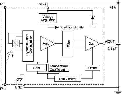 Hall Effect Sensor Circuit Diagram | Allegro Microsystems Recent Trends In Hall Effect Current Sensing