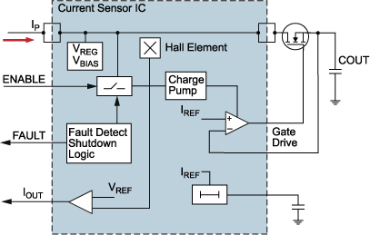 Hall Effect Current Sensor Circuit Diagram | Allegro Microsystems Recent Trends In Hall Effect Current Sensing