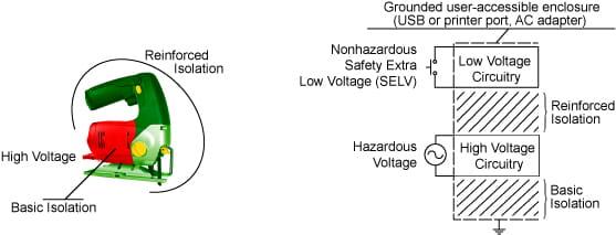 acs712和acs713电流传感器ic常见问题