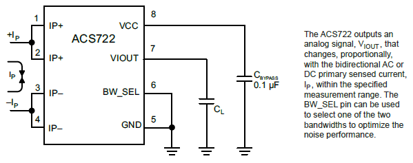 ACS722 Typical Application