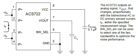 ACS723 Typical Application