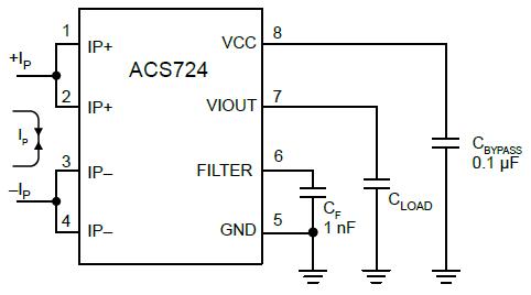 ACS724汽车级电气隔离电流传感器IC<wbr>采用共模场抑制技术和SOIC8封装