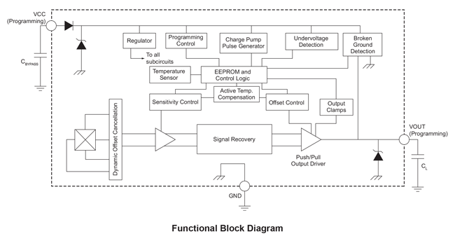 A1367 Functional Block Diagram