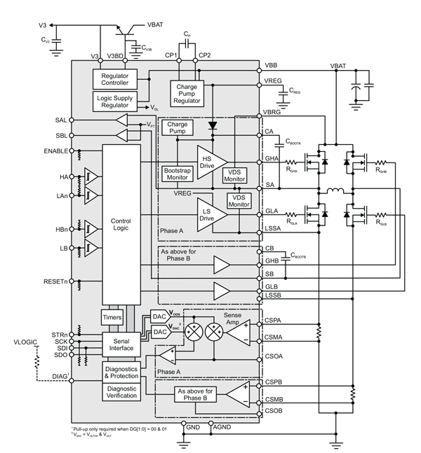 A3924 Functional Block Diagram