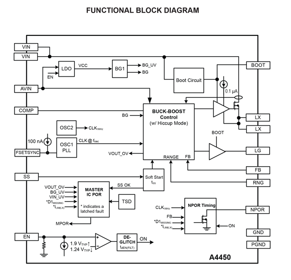 allegro microsystems - a4450: buck-boost controller with ... step 7 function block diagram