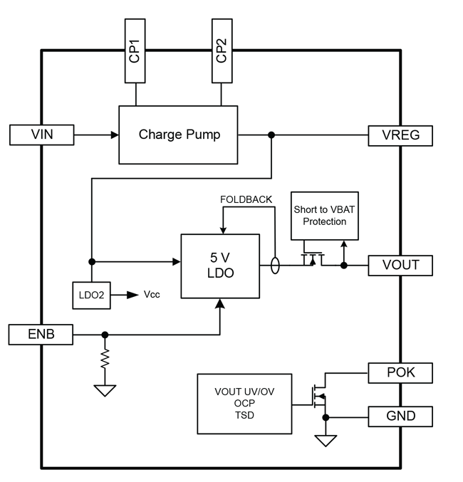 a4480  wide input 5 v  50 ma  automotive regulator with output short