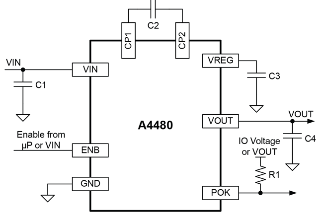 A4480 Application