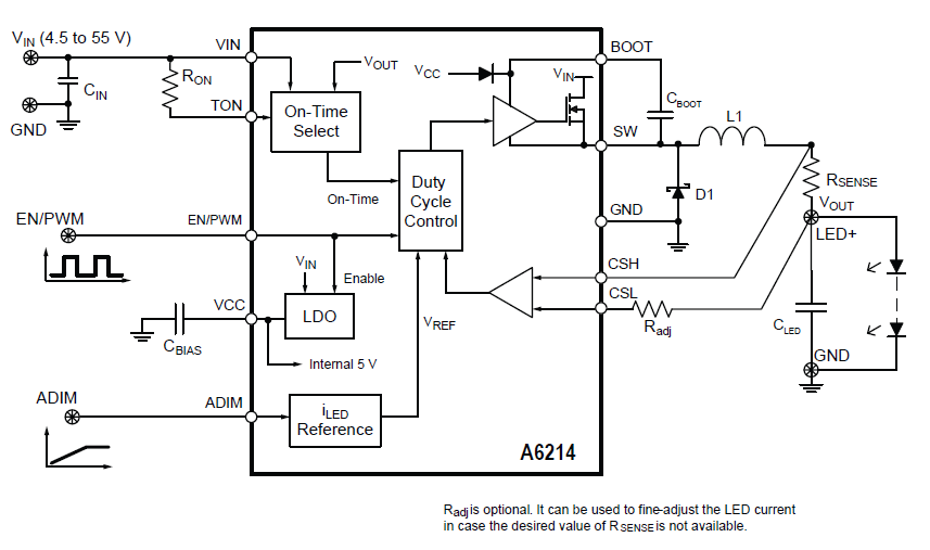 A6214 Functional Block Diagram