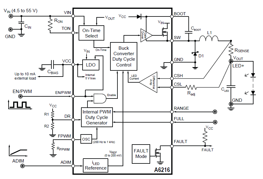 A6216 Functional Block Diagram