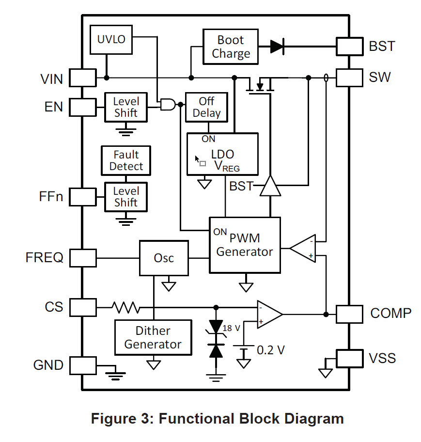 Alt80802 Wide Input Voltage Adjustable Frequency Buck Boost Or X Ray Generator Block Diagram